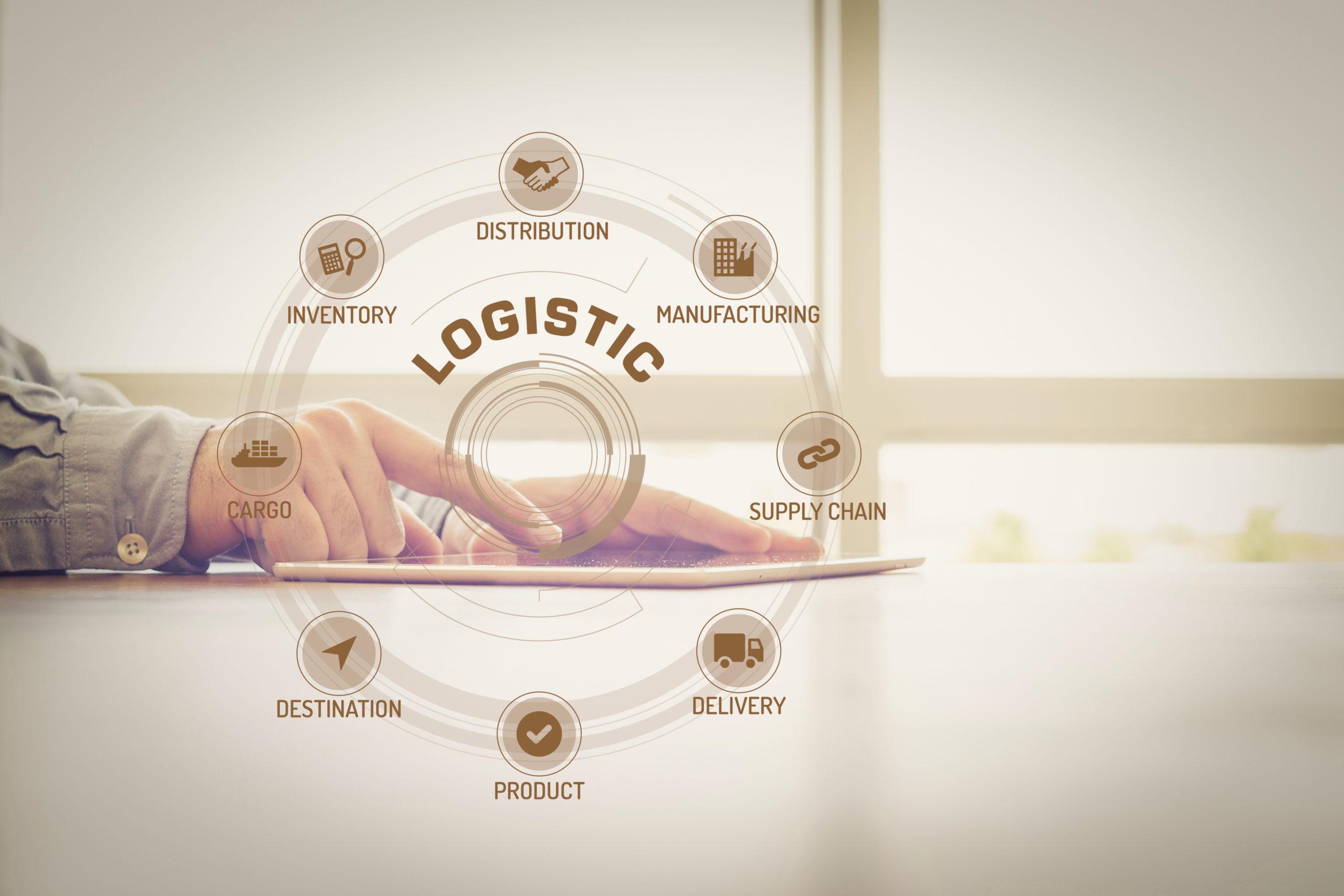 BPR su Processi di Logistica