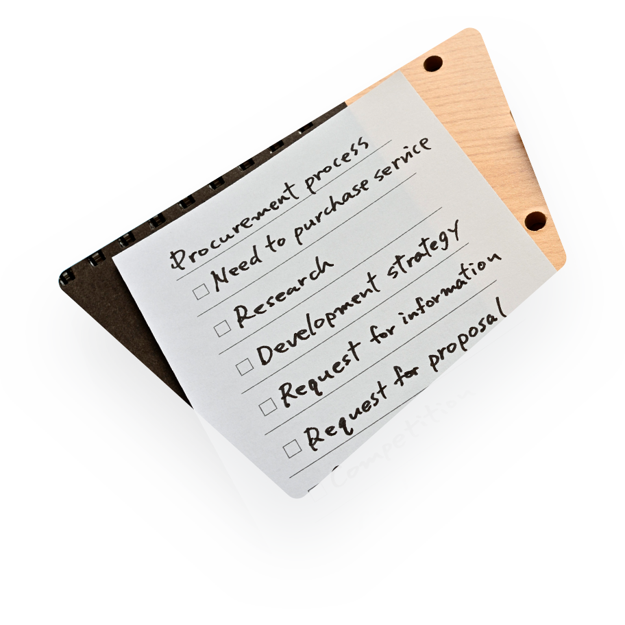 Procurement Model Design - Foto