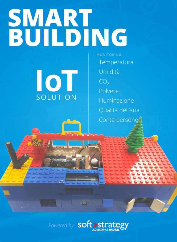 smart building iot solutions